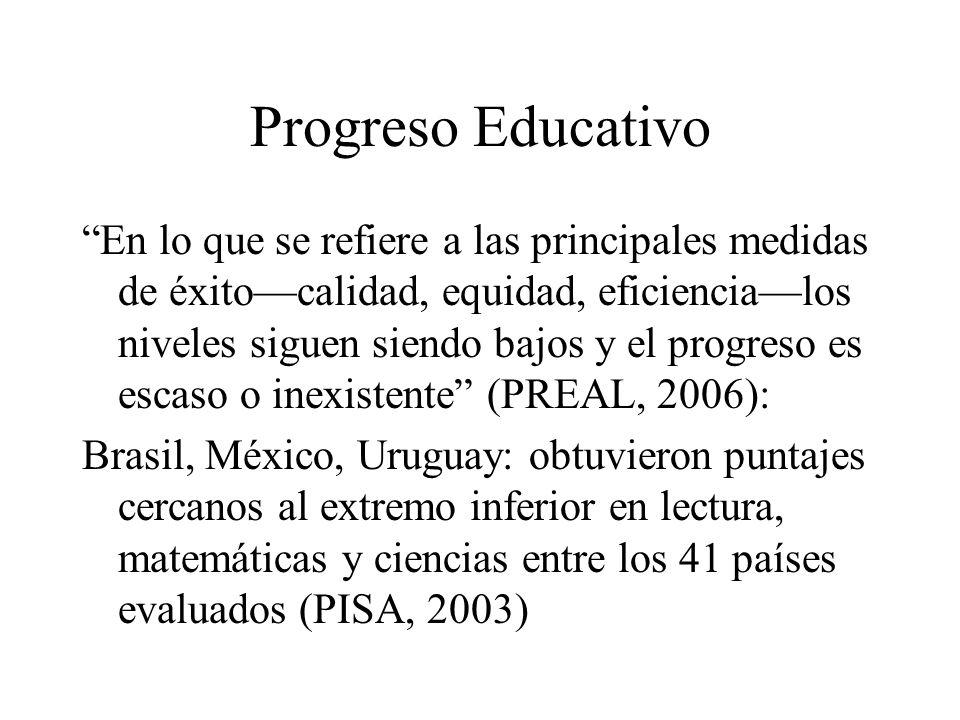 Progreso Educativo En lo que se refiere a las principales medidas de éxitocalidad, equidad, eficiencialos niveles siguen siendo bajos y el progreso es