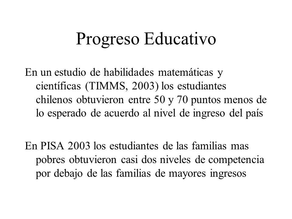 Progreso Educativo En un estudio de habilidades matemáticas y científicas (TIMMS, 2003) los estudiantes chilenos obtuvieron entre 50 y 70 puntos menos