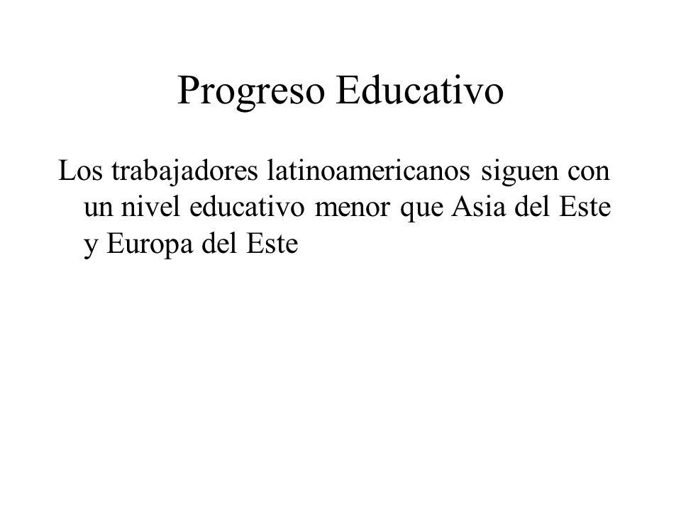 Progreso Educativo Los trabajadores latinoamericanos siguen con un nivel educativo menor que Asia del Este y Europa del Este