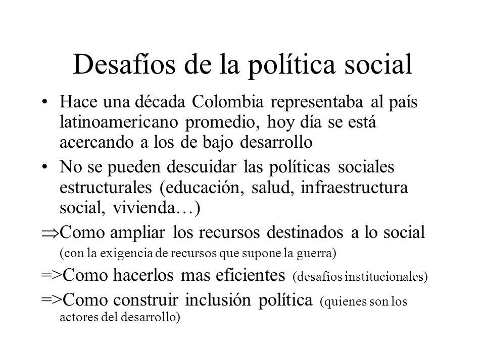 Desafíos de la política social Hace una década Colombia representaba al país latinoamericano promedio, hoy día se está acercando a los de bajo desarro