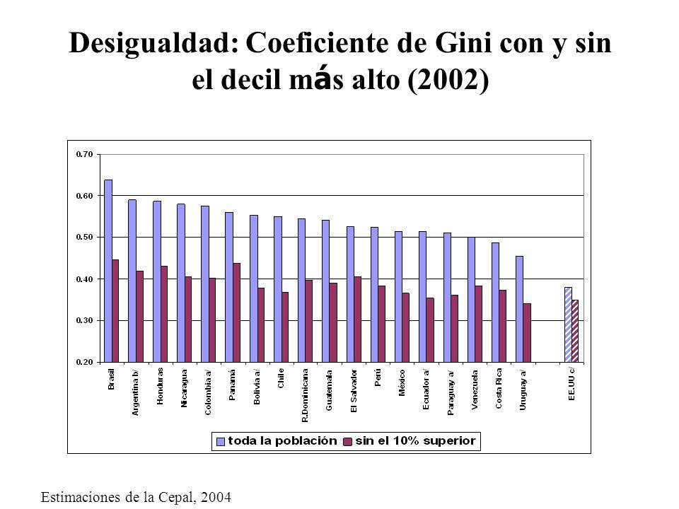 Desigualdad: Coeficiente de Gini con y sin el decil m á s alto (2002) Estimaciones de la Cepal, 2004