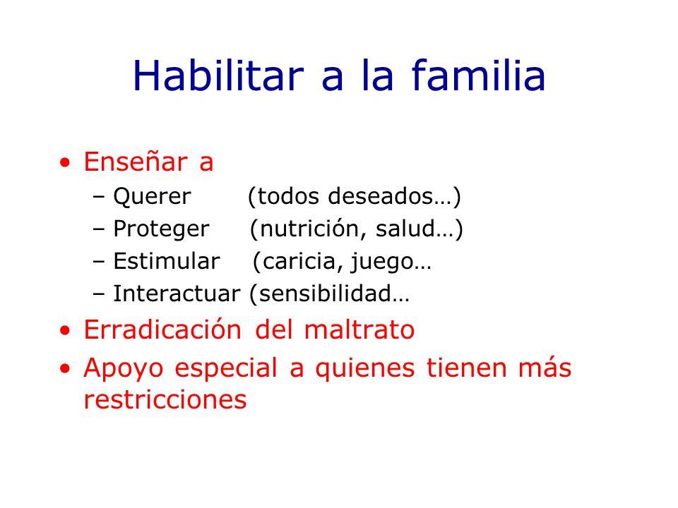 Habilitar a la familia Enseñar a –Querer (todos deseados…) –Proteger (nutrición, salud…) –Estimular (caricia, juego… –Interactuar (sensibilidad… Errad