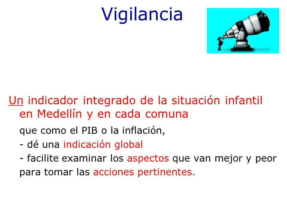 Un indicador integrado de la situación infantil en Medellín y en cada comuna que como el PIB o la inflación, - dé una indicación global - facilite exa
