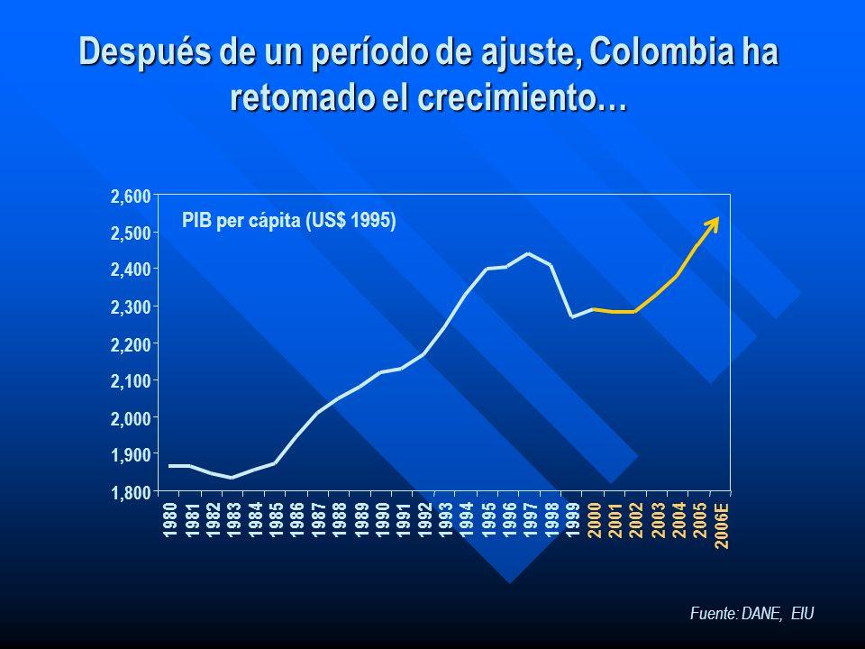 Después de un período de ajuste, Colombia ha retomado el crecimiento… 1,800 1,900 2,000 2,100 2,200 2,300 2,400 2,500 2,600 19801981198219831984198519