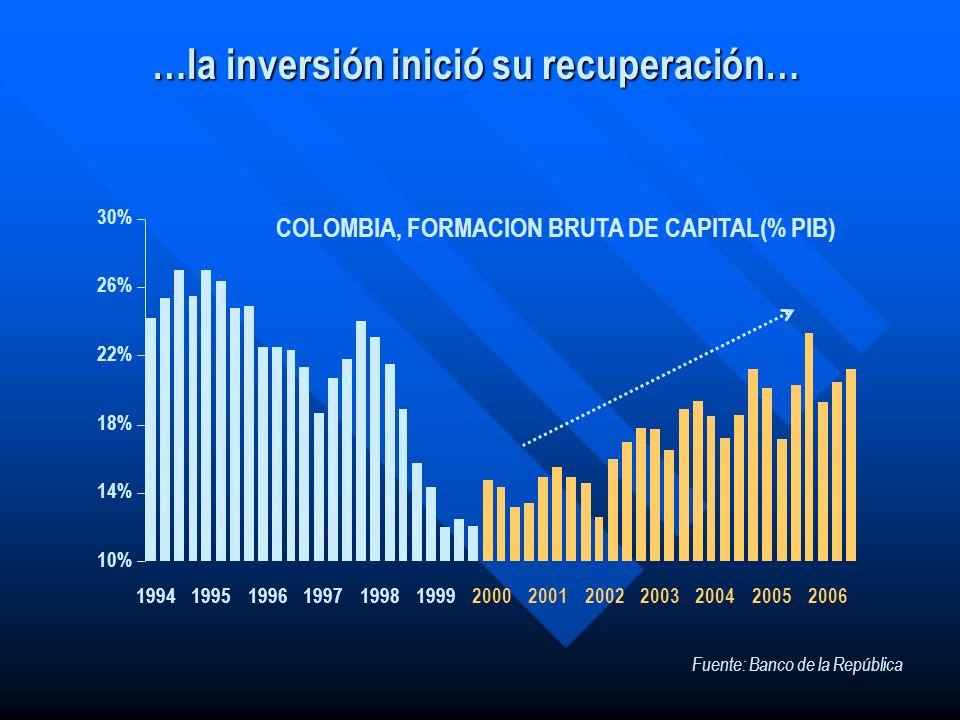 …la inversión inició su recuperación… 10% 14% 18% 22% 26% 30% 1994199519961997199819992000200120022003200420052006 Fuente: Banco de la República COLOM