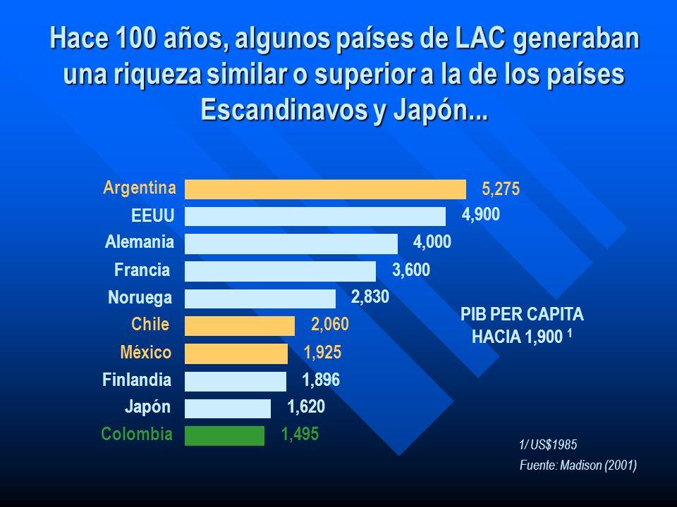 Colombia (0.86)... aunque con una mayor dispersión de país a país.