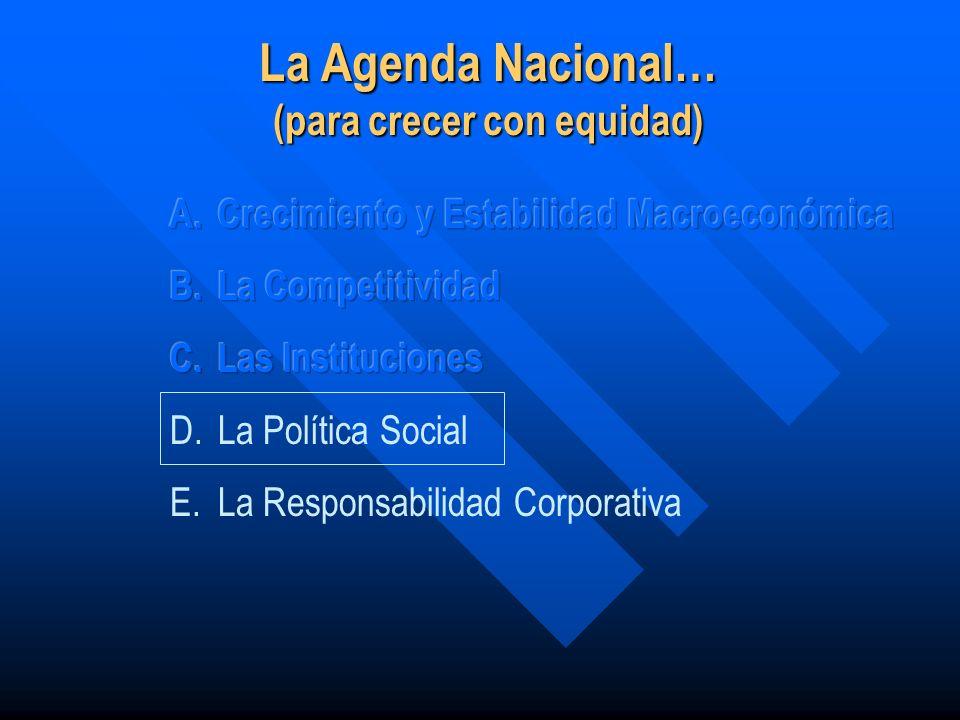 La Agenda Nacional… (para crecer con equidad)
