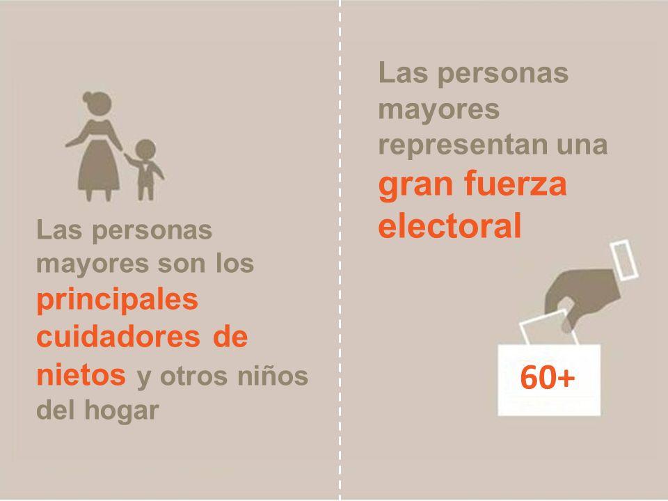 Las personas mayores son los principales cuidadores de nietos y otros niños del hogar 60+ Las personas mayores representan una gran fuerza electoral
