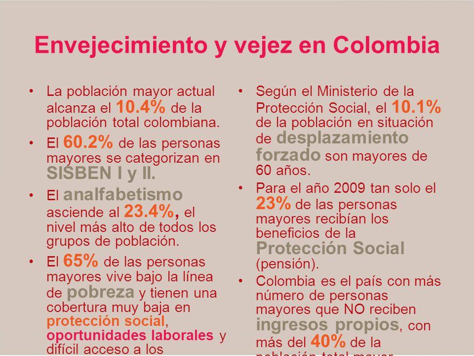 Envejecimiento y vejez en Colombia La población mayor actual alcanza el 10.4% de la población total colombiana. El 60.2% de las personas mayores se ca