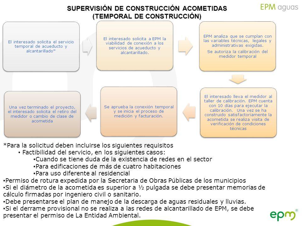 Empresas Públicas de Medellín E.S.P. SUPERVISIÓN DE CONSTRUCCIÓN ACOMETIDAS (TEMPORAL DE CONSTRUCCIÓN) *Para la solicitud deben incluirse los siguient