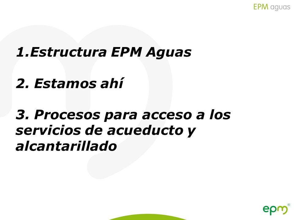 Empresas Públicas de Medellín E.S.P. 1.Estructura EPM Aguas 2. Estamos ahí 3. Procesos para acceso a los servicios de acueducto y alcantarillado