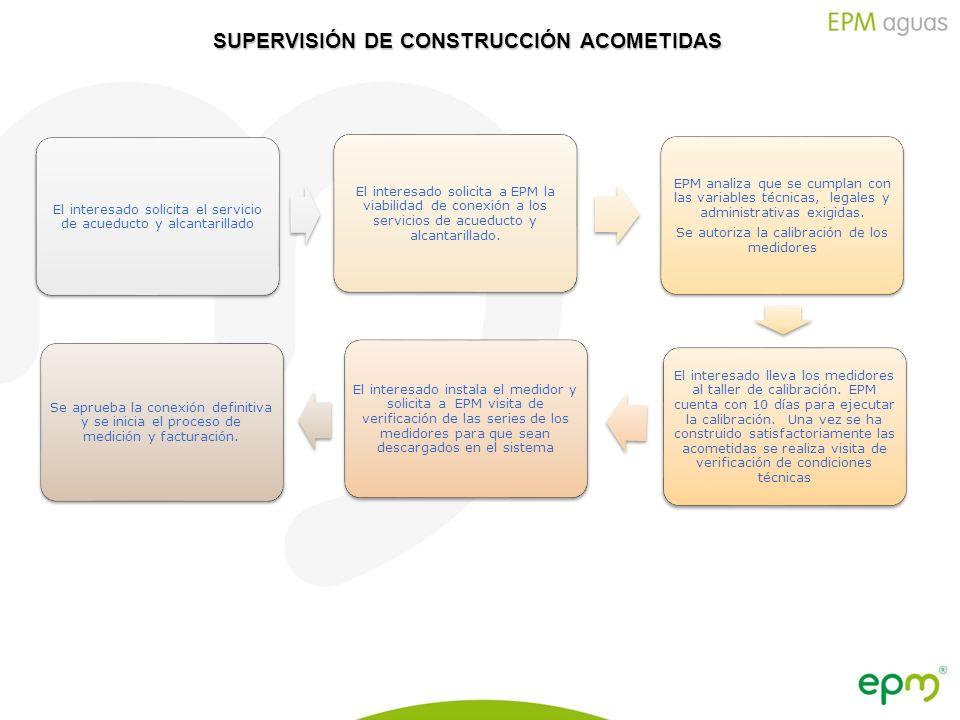 Empresas Públicas de Medellín E.S.P. SUPERVISIÓN DE CONSTRUCCIÓN ACOMETIDAS El interesado solicita el servicio de acueducto y alcantarillado El intere