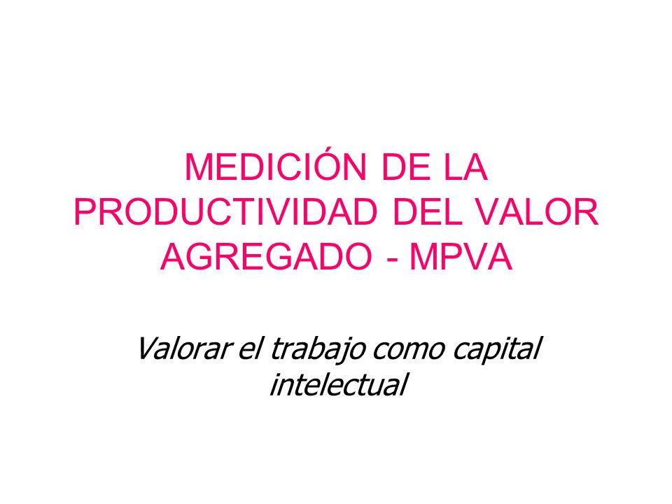 MEDICIÓN DE LA PRODUCTIVIDAD DEL VALOR AGREGADO - MPVA Valorar el trabajo como capital intelectual