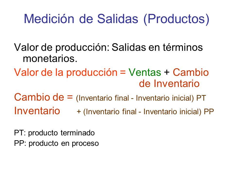 Medición de Salidas (Productos) Valor de producción: Salidas en términos monetarios. Valor de la producción = Ventas + Cambio de Inventario Cambio de