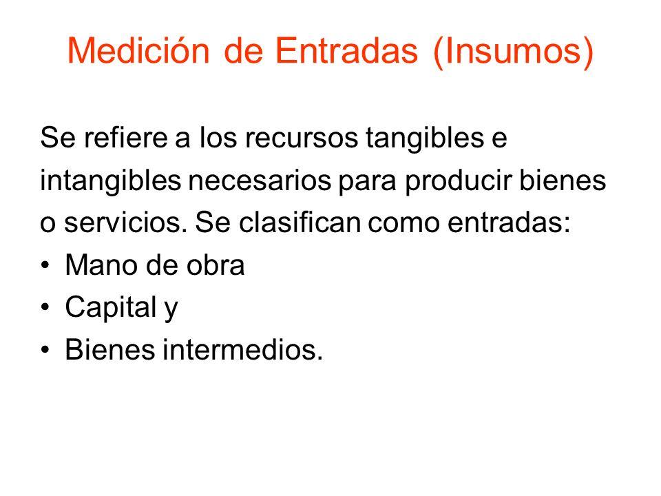 Medición de Entradas (Insumos) Se refiere a los recursos tangibles e intangibles necesarios para producir bienes o servicios. Se clasifican como entra