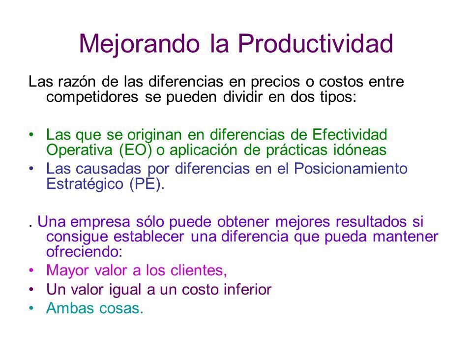 Mejorando la Productividad Las razón de las diferencias en precios o costos entre competidores se pueden dividir en dos tipos: Las que se originan en