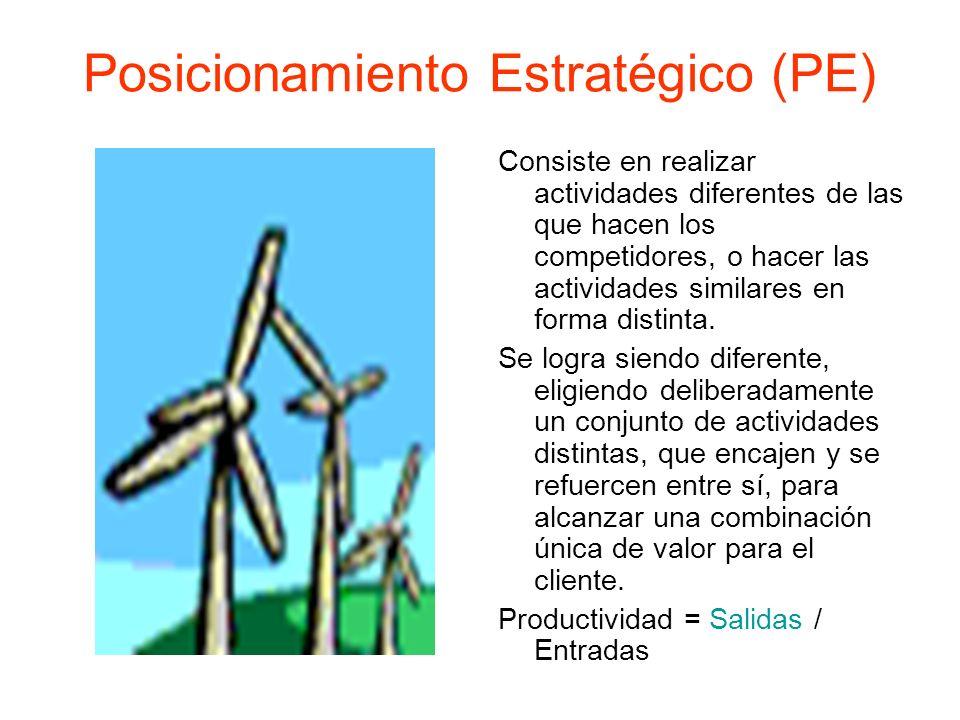 Posicionamiento Estratégico (PE) Consiste en realizar actividades diferentes de las que hacen los competidores, o hacer las actividades similares en f