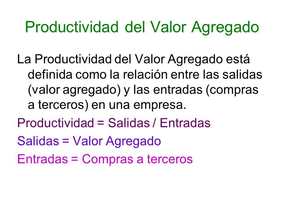 Productividad del Valor Agregado La Productividad del Valor Agregado está definida como la relación entre las salidas (valor agregado) y las entradas