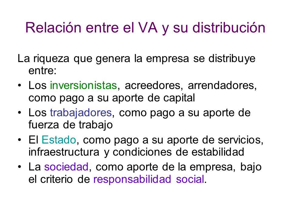 Relación entre el VA y su distribución La riqueza que genera la empresa se distribuye entre: Los inversionistas, acreedores, arrendadores, como pago a