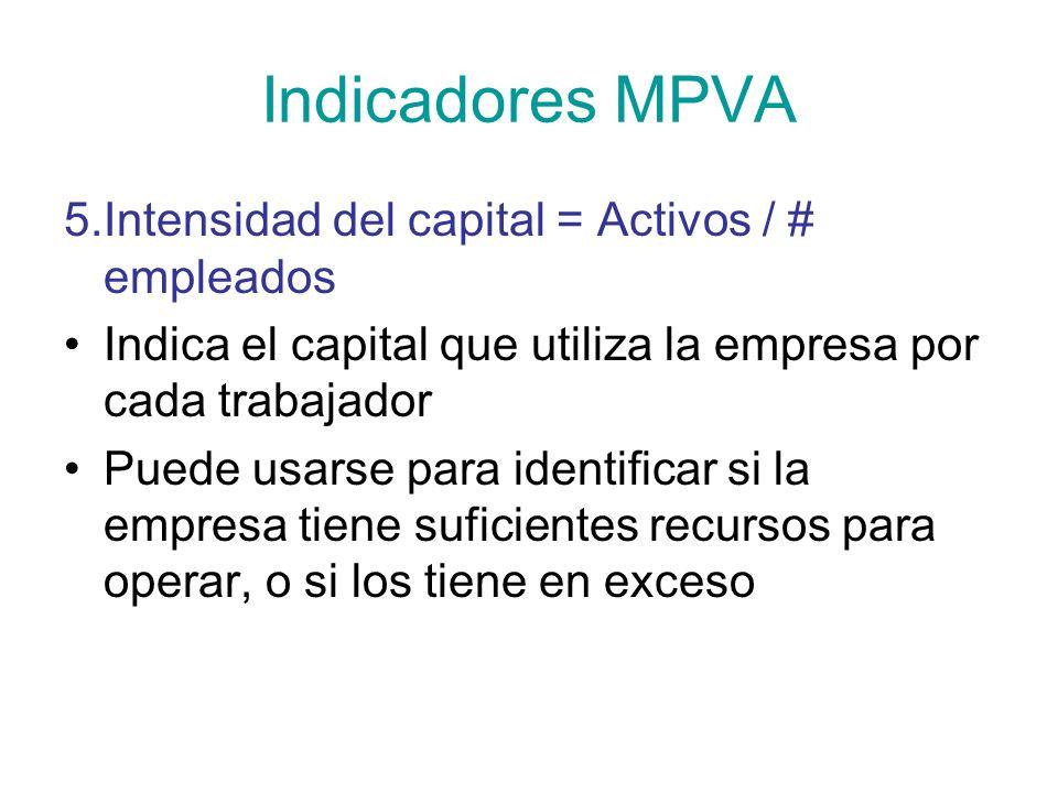 Indicadores MPVA 5.Intensidad del capital = Activos / # empleados Indica el capital que utiliza la empresa por cada trabajador Puede usarse para ident