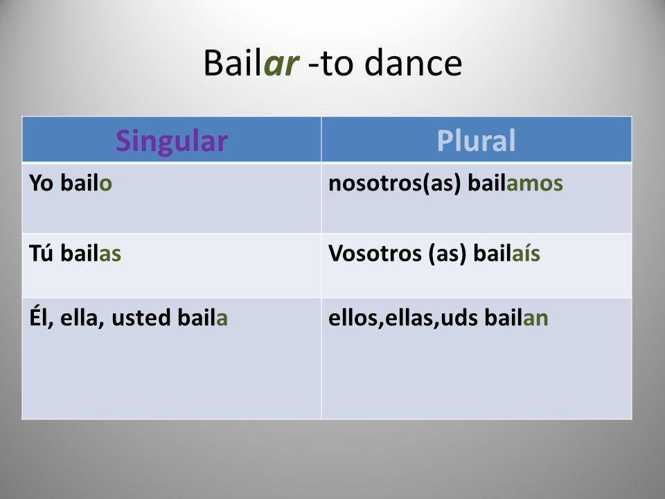 Bailar -to dance SingularPlural Yo bailonosotros(as) bailamos Tú bailasVosotros (as) bailaís Él, ella, usted bailaellos,ellas,uds bailan