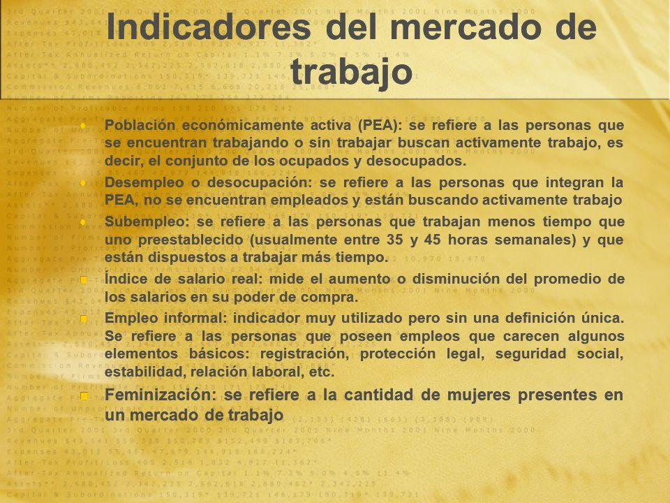Indicadores del mercado de trabajo Población económicamente activa (PEA): se refiere a las personas que se encuentran trabajando o sin trabajar buscan