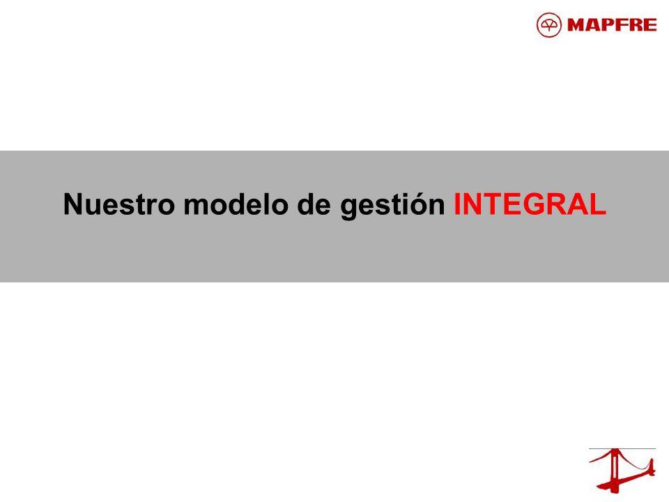 Nuestro modelo de gestión INTEGRAL