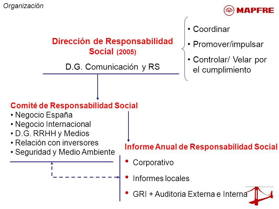 Dirección de Responsabilidad Social (2005) D.G. Comunicación y RS Coordinar Promover/impulsar Controlar/ Velar por el cumplimiento Comité de Responsab