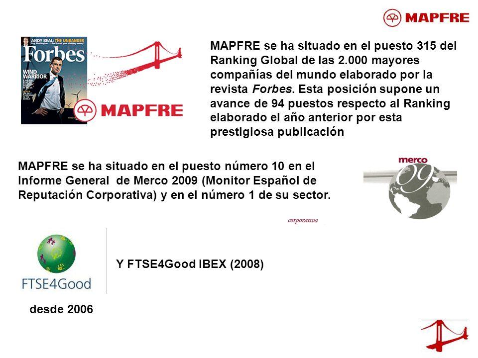 MAPFRE se ha situado en el puesto 315 del Ranking Global de las 2.000 mayores compañías del mundo elaborado por la revista Forbes. Esta posición supon