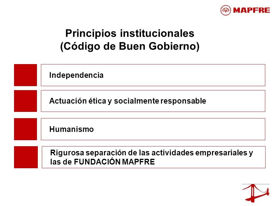 Principios institucionales (Código de Buen Gobierno) Independencia Actuación ética y socialmente responsable Humanismo Rigurosa separación de las acti