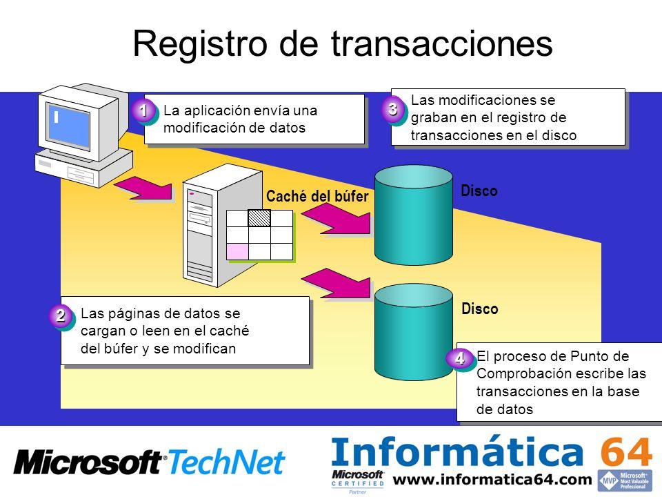 Registro de transacciones La aplicación envía una modificación de datos La aplicación envía una modificación de datos11 Disco Las modificaciones se gr