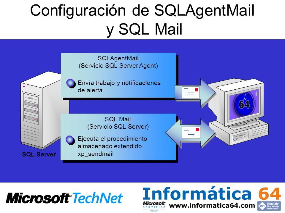 Configuración de SQLAgentMail y SQL Mail SQL Server SQL Mail (Servicio SQL Server) SQL Mail (Servicio SQL Server) Ejecuta el procedimiento almacenado