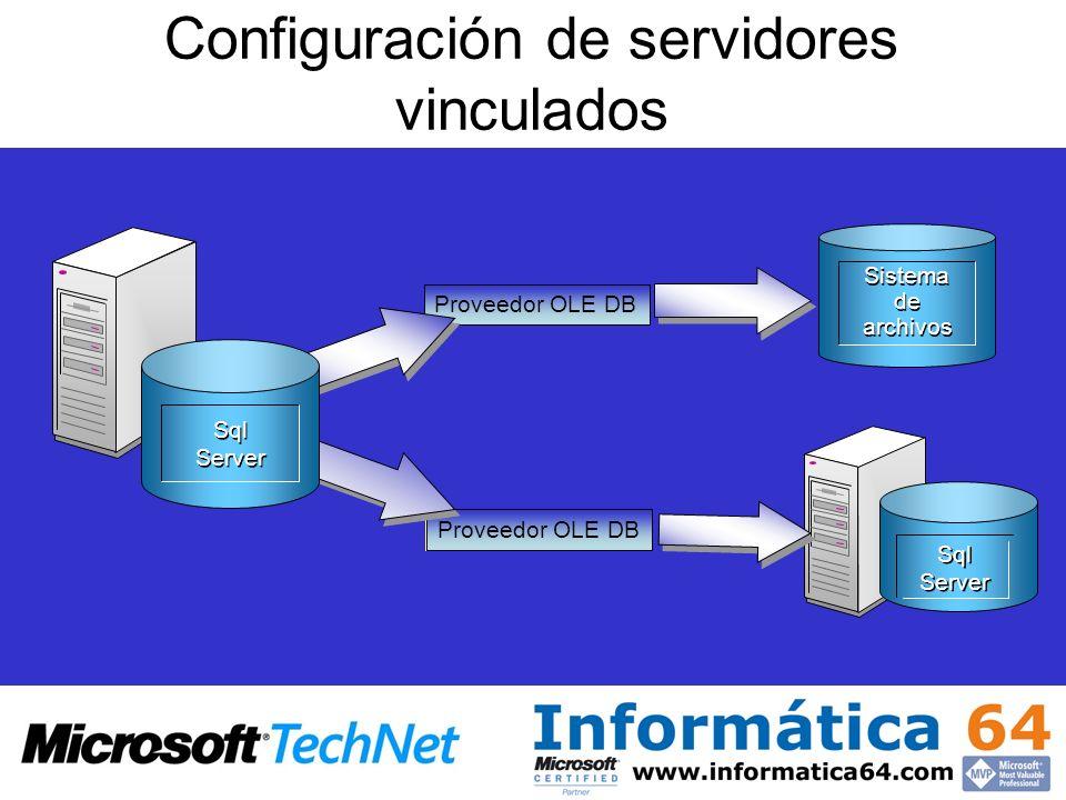 Configuración de servidores vinculados Sql Server Sql Server Proveedor OLE DB Sistema de archivos Proveedor OLE DB Sql Server Sql Server