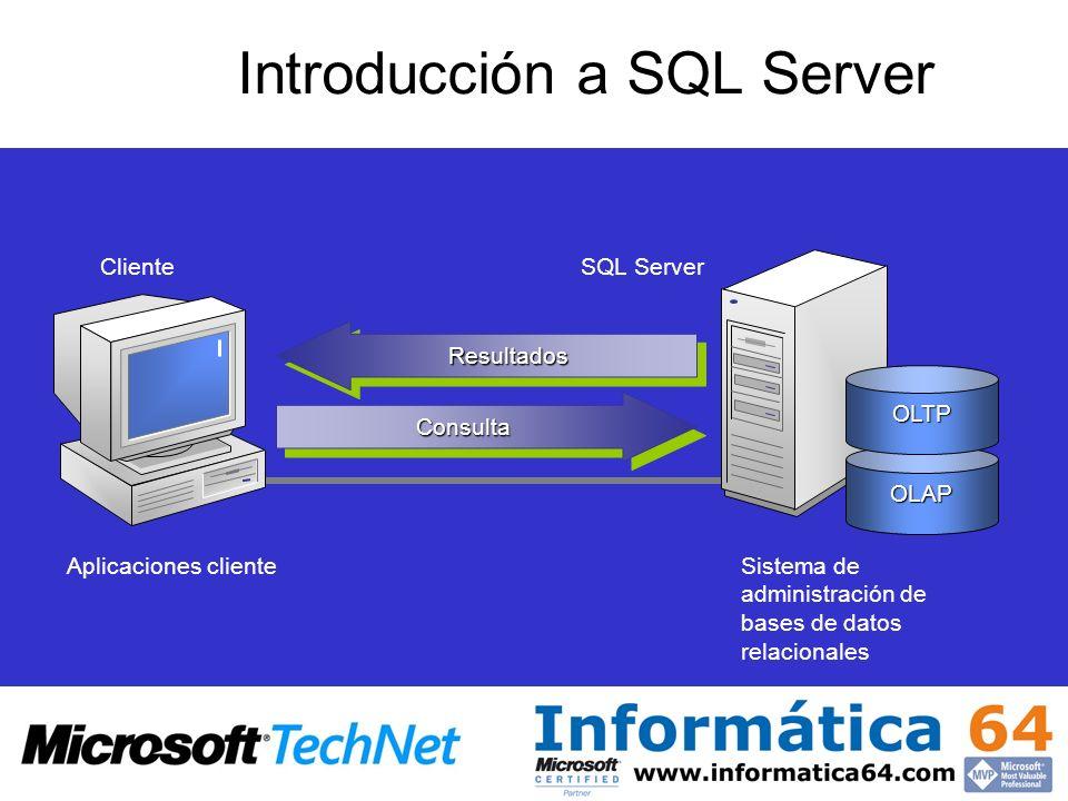 Introducción a SQL Server Sistema de administración de bases de datos relacionales SQL ServerCliente ResultadosResultados Aplicaciones cliente OLAP OL