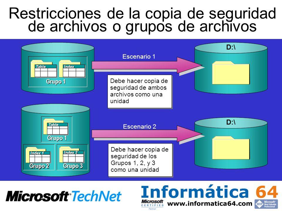 Restricciones de la copia de seguridad de archivos o grupos de archivos D:\ Debe hacer copia de seguridad de ambos archivos como una unidad Escenario