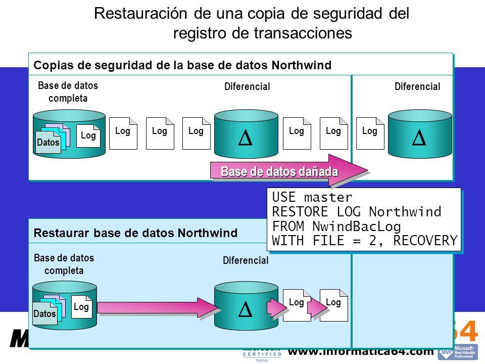 Restauración de una copia de seguridad del registro de transacciones Restaurar base de datos Northwind Base de datos completa Diferencial Log Datos Lo