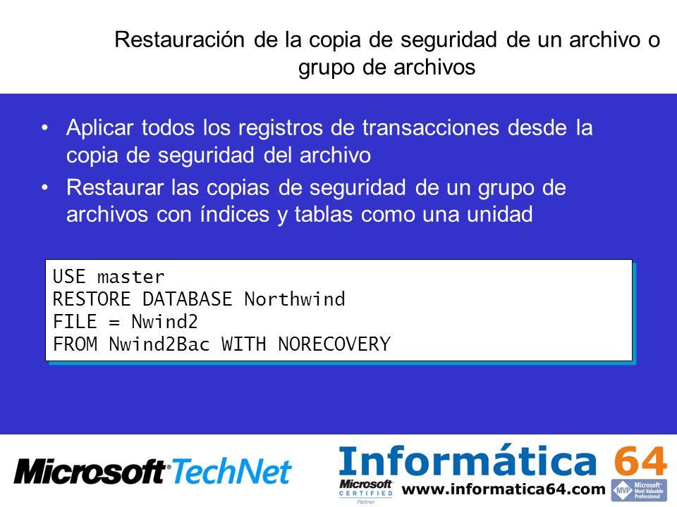 Restauración de la copia de seguridad de un archivo o grupo de archivos Aplicar todos los registros de transacciones desde la copia de seguridad del a