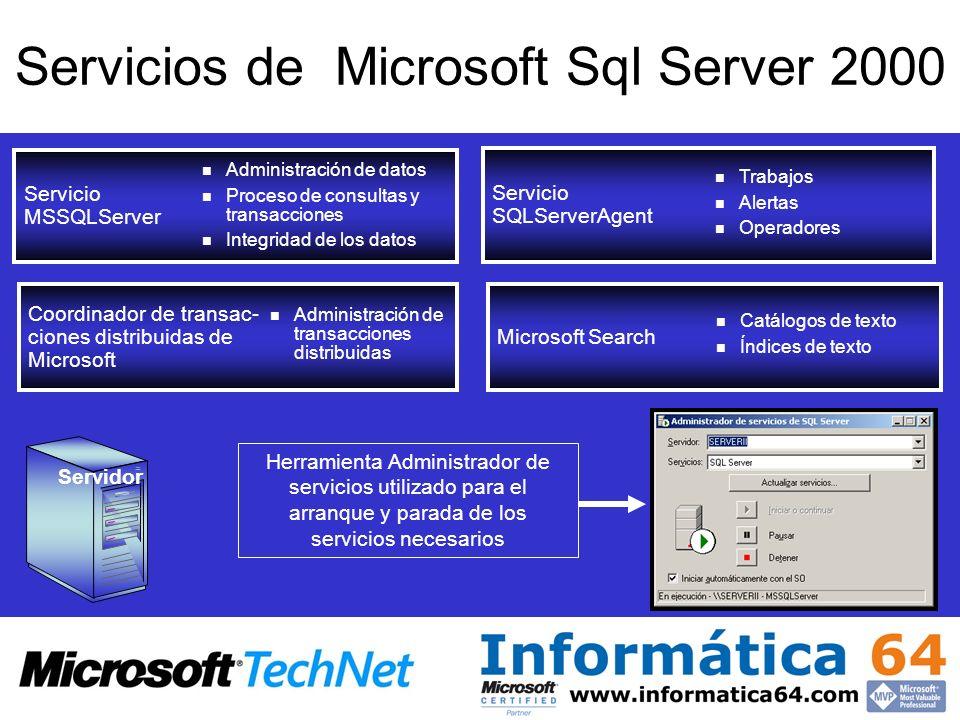 Servicios de Microsoft Sql Server 2000 Coordinador de transac- ciones distribuidas de Microsoft Servicio MSSQLServer Servicio SQLServerAgent Microsoft