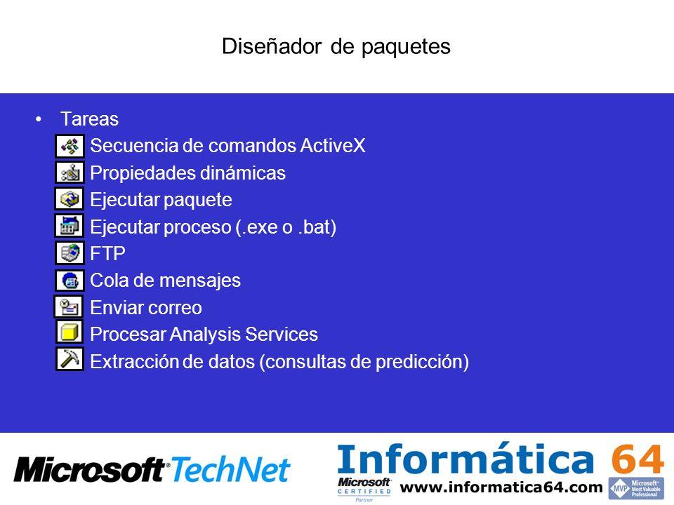 Diseñador de paquetes Tareas Secuencia de comandos ActiveX Propiedades dinámicas Ejecutar paquete Ejecutar proceso (.exe o.bat) FTP Cola de mensajes E