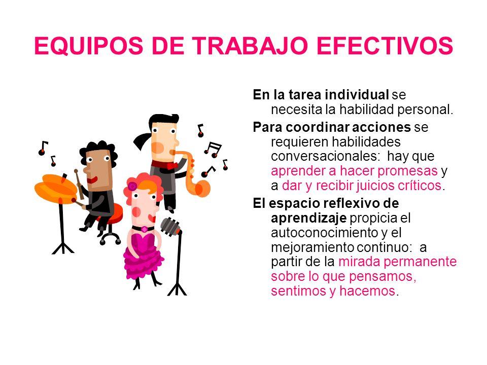 EQUIPOS DE TRABAJO EFECTIVOS En la tarea individual se necesita la habilidad personal. Para coordinar acciones se requieren habilidades conversacional