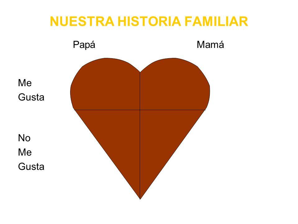 NUESTRA HISTORIA FAMILIAR Papá Mamá Me Gusta No Me Gusta