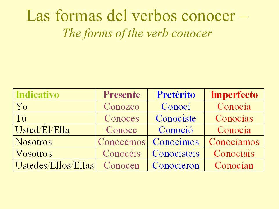 Las formas del verbos conocer – The forms of the verb conocer