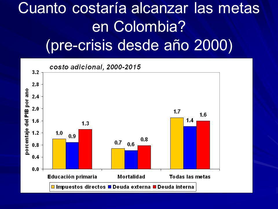Cuanto costaría alcanzar las metas en Colombia (pre-crisis desde año 2000)