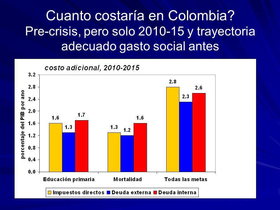 Cuanto costaría en Colombia.