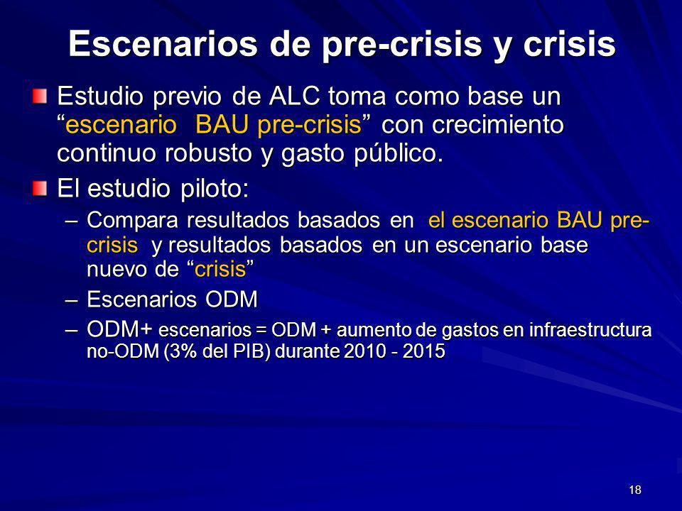 18 Escenarios de pre-crisis y crisis Estudio previo de ALC toma como base unescenario BAU pre-crisis con crecimiento continuo robusto y gasto público.
