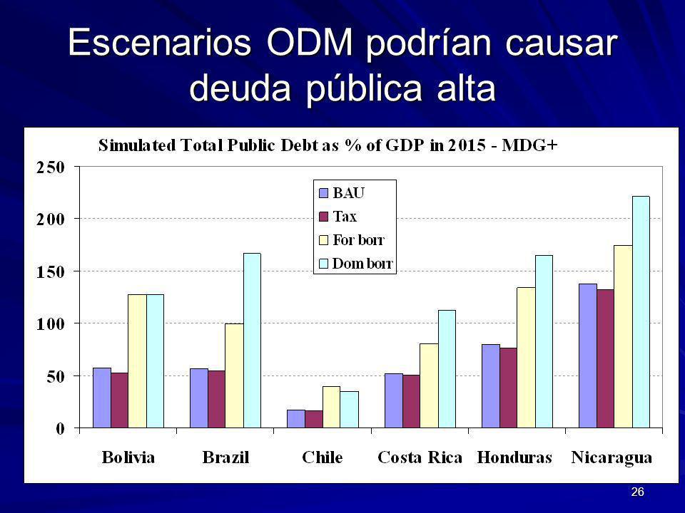 26 Escenarios ODM podrían causar deuda pública alta