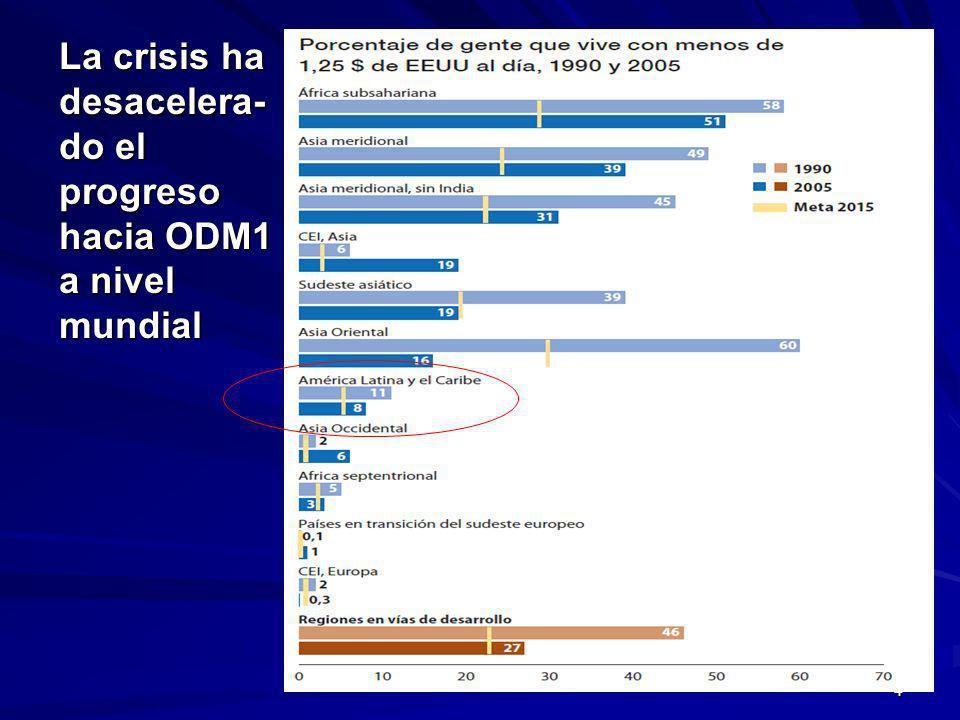 La crisis ha desacelera- do el progreso hacia ODM1 a nivel mundial 4