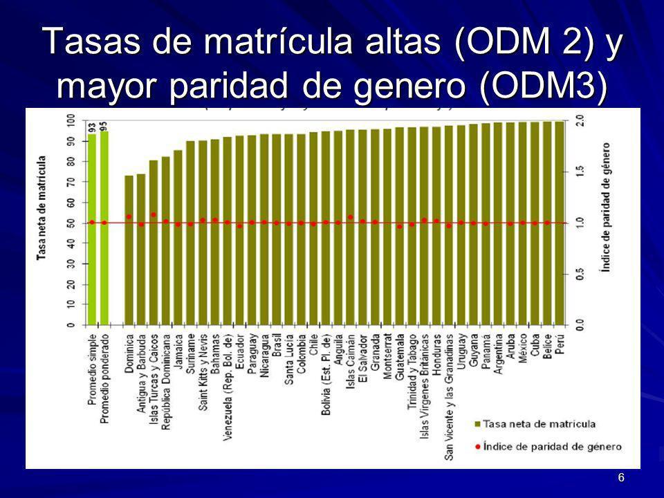 Tasas de matrícula altas (ODM 2) y mayor paridad de genero (ODM3) 6