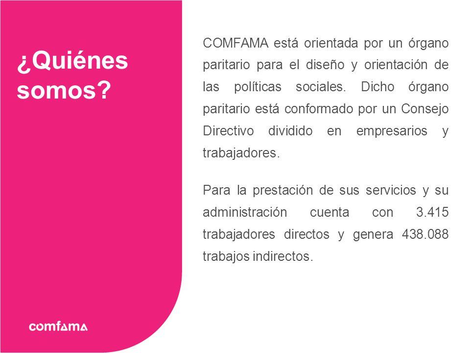 COMFAMA está orientada por un órgano paritario para el diseño y orientación de las políticas sociales.