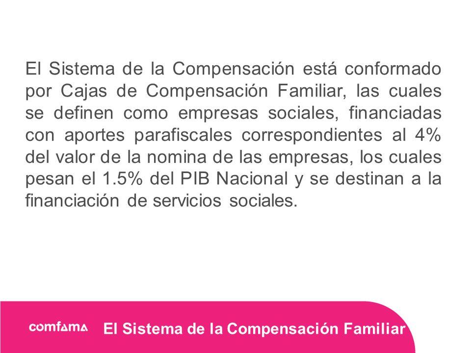 El Sistema de la Compensación está conformado por Cajas de Compensación Familiar, las cuales se definen como empresas sociales, financiadas con aportes parafiscales correspondientes al 4% del valor de la nomina de las empresas, los cuales pesan el 1.5% del PIB Nacional y se destinan a la financiación de servicios sociales.